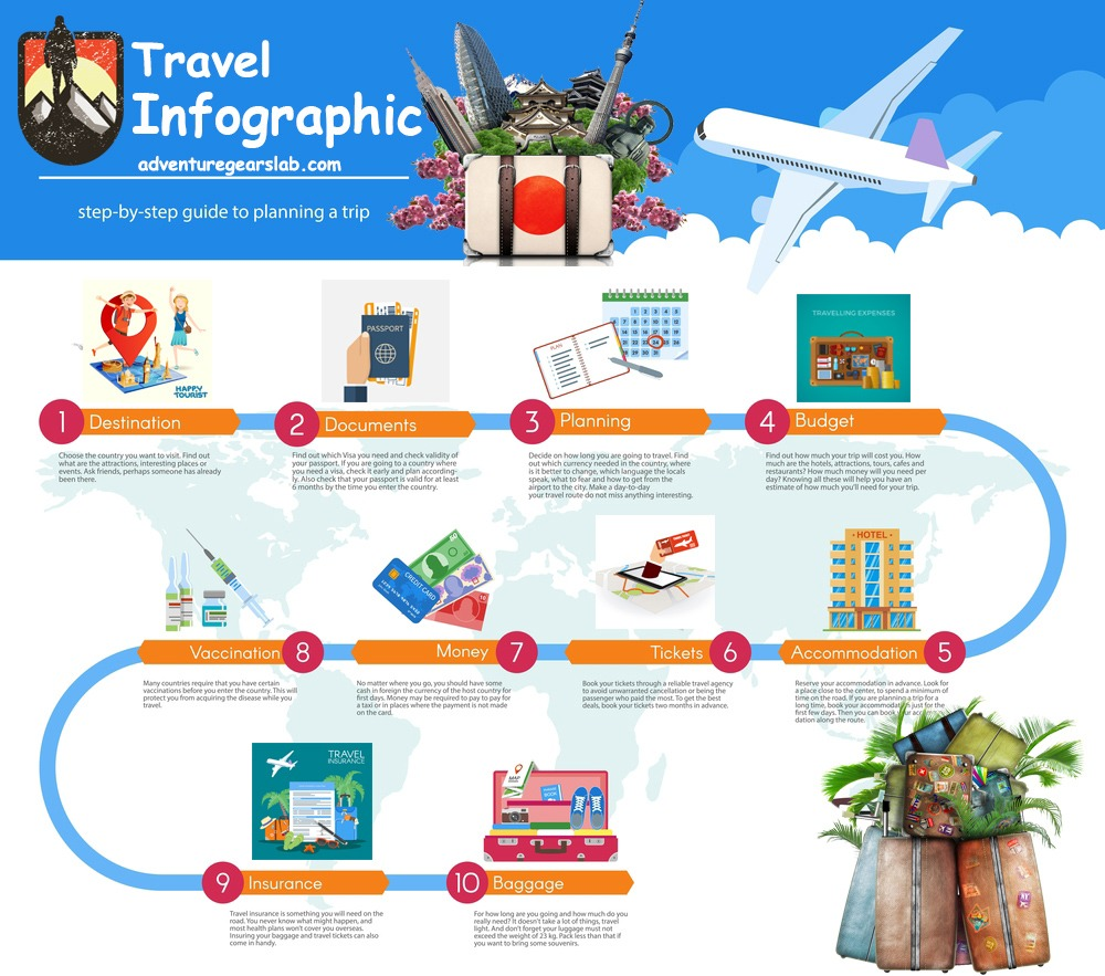 Travel-Infographic