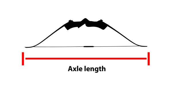 Axle-length-Adventure Gears Lab