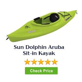 Sun-Dolphin-Aruba-Sit-in-Kayak.jpg