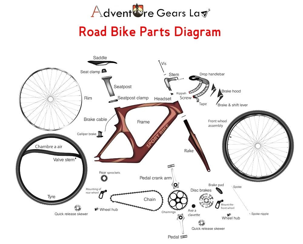bicycle-parts-diagram