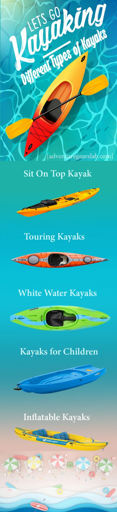 types-of-kayaks