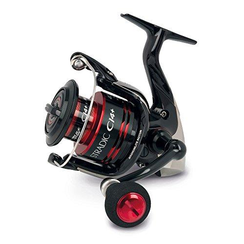 Best Fishing Reels Buying Guide & Reviews 23